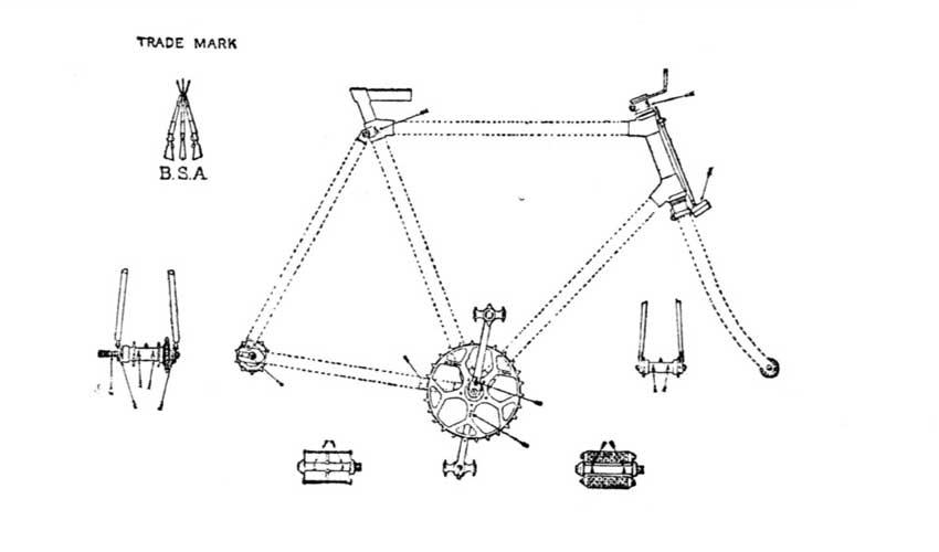 1900-BSA-Fittings1